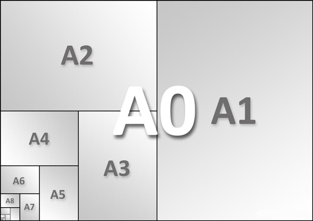 ¿ Sabes cuanto mide un A4 ? Tamaño de una hoja DINA4